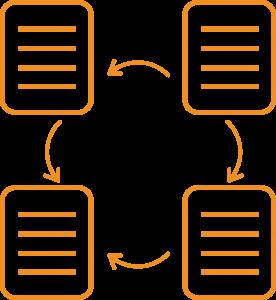 process certification