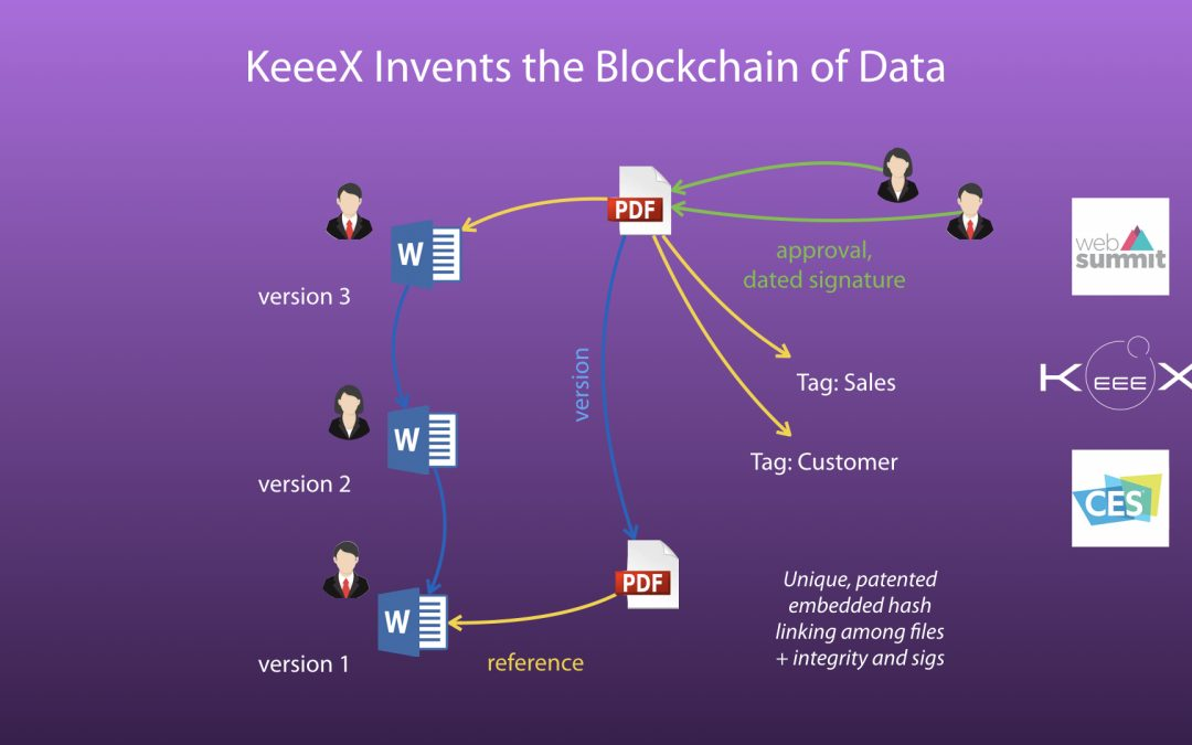 KeeeX Invents the Blockchain of Data